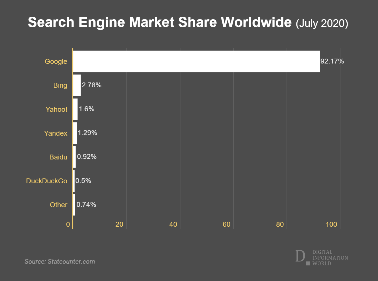 search-engine-market-1618999984.png
